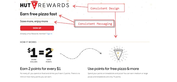 pizza franchise landing page with consistent design and copy