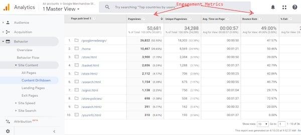 engagement metrics in google analytics report
