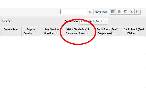 Google Analytics goals with goal one circled