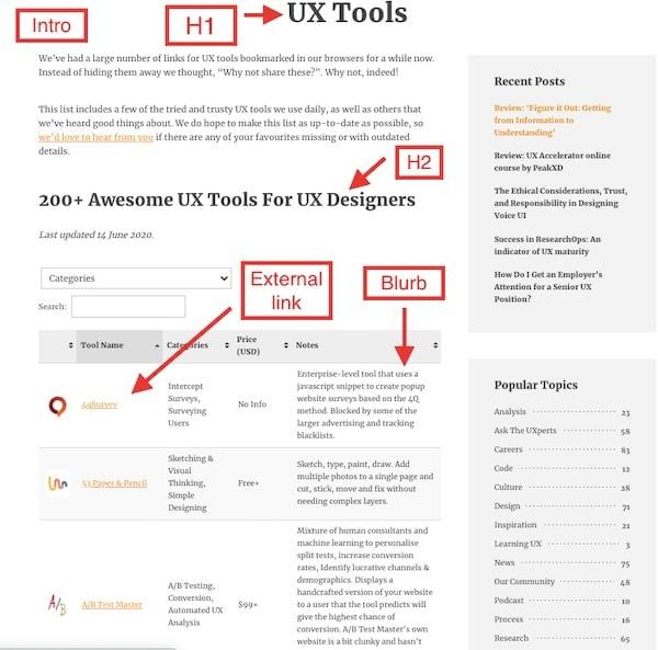 section of UX design resource pillar
