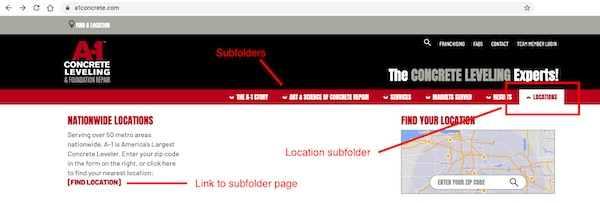 subfolders in navigation of concrete leveling website