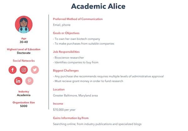 academic Alice researcher buyer persona