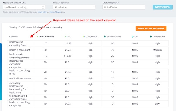 keyword ideas in Free Keyword Tool