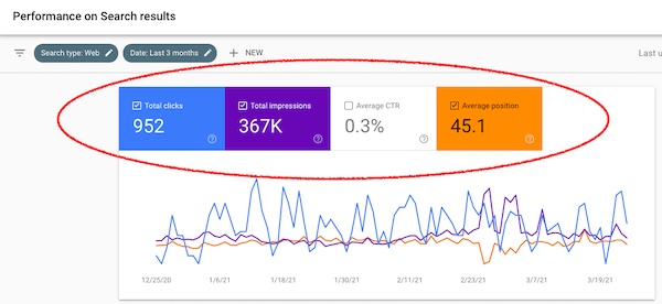 metric settings in Google Search Console